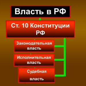 Органы власти Серафимовича