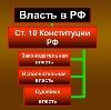 Органы власти в Серафимовиче